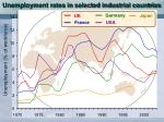 unemployment rates in selected industrial countries9