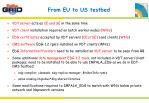from eu to us testbed