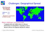 challenges geographical spread