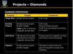 projects diamonds