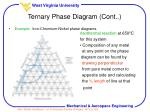 ternary phase diagram cont