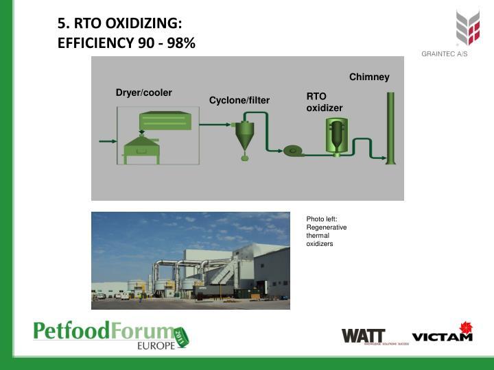 5. RTO Oxidizing: