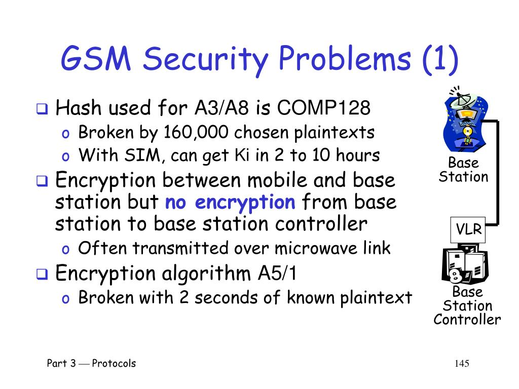 GSM Security Problems (1)