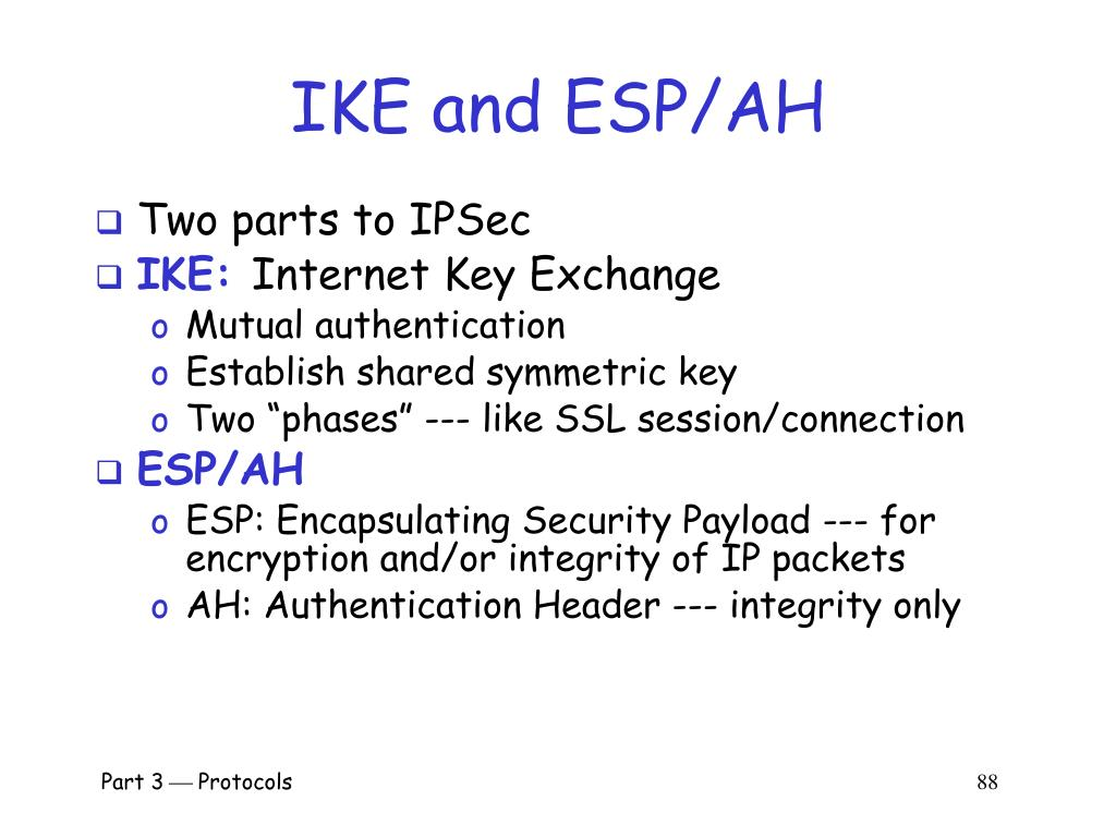 IKE and ESP/AH