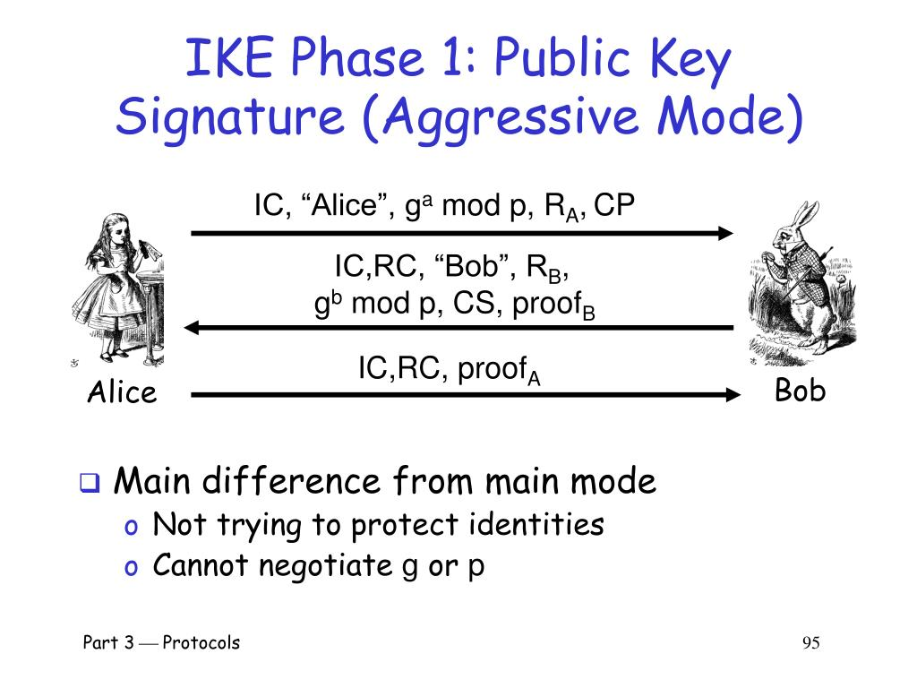 IKE Phase 1: Public Key Signature (Aggressive Mode)