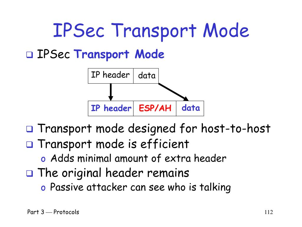 IPSec Transport Mode