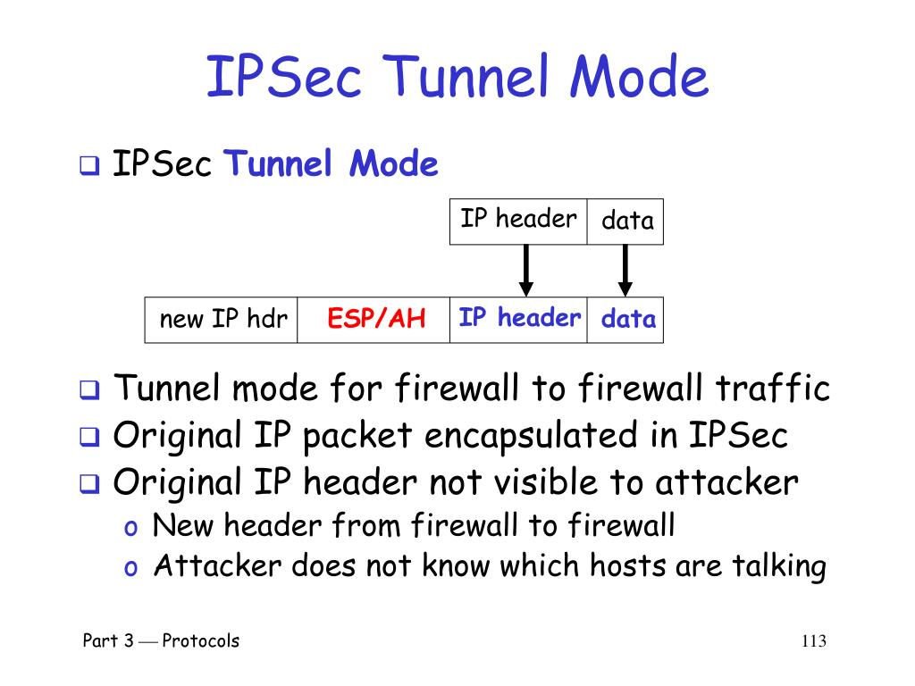 IPSec Tunnel Mode