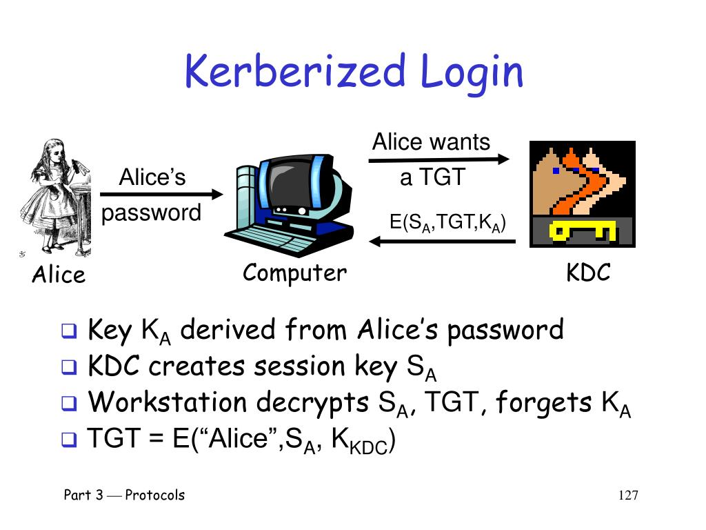 Kerberized Login