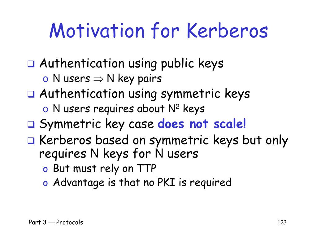 Motivation for Kerberos