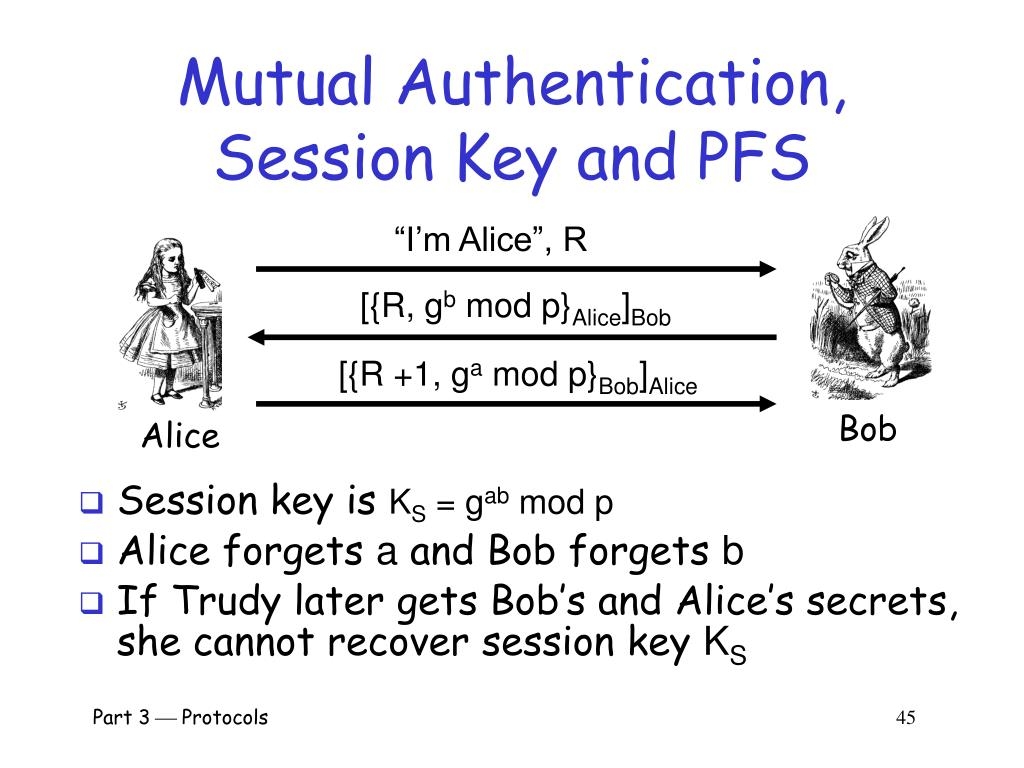Mutual Authentication, Session Key and PFS