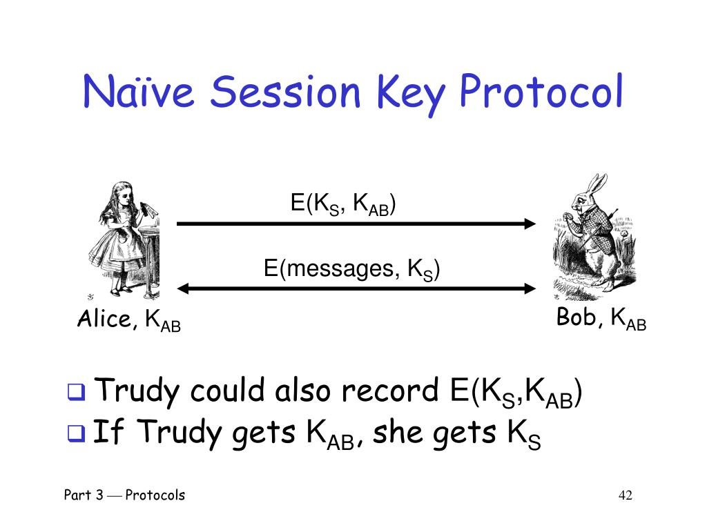 Naïve Session Key Protocol
