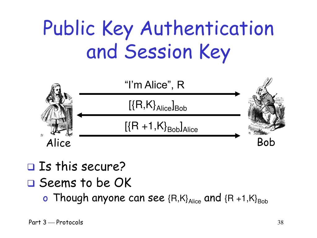 Public Key Authentication and Session Key