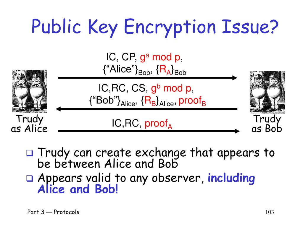 Public Key Encryption Issue?