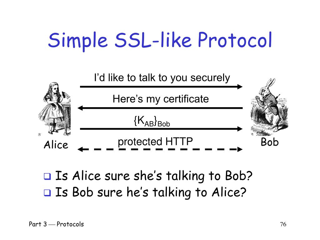 Simple SSL-like Protocol