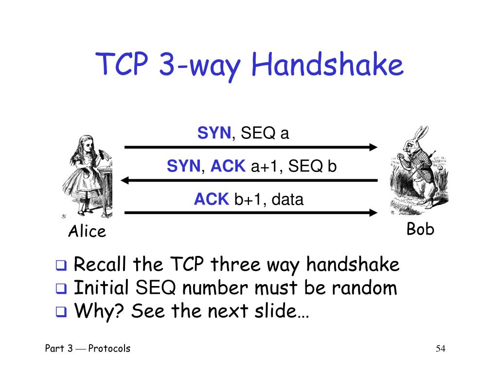 TCP 3-way Handshake
