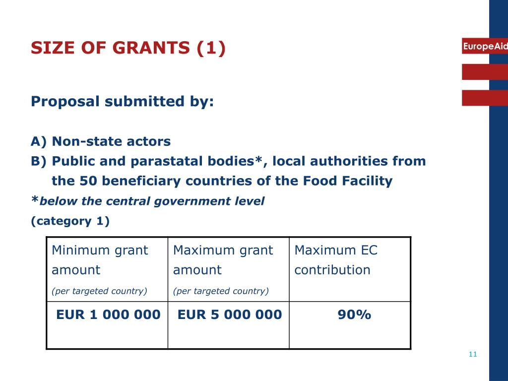SIZE OF GRANTS (1)