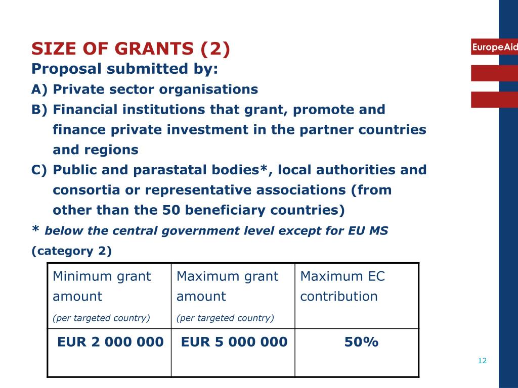 SIZE OF GRANTS (2)