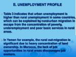ii unemployment profile