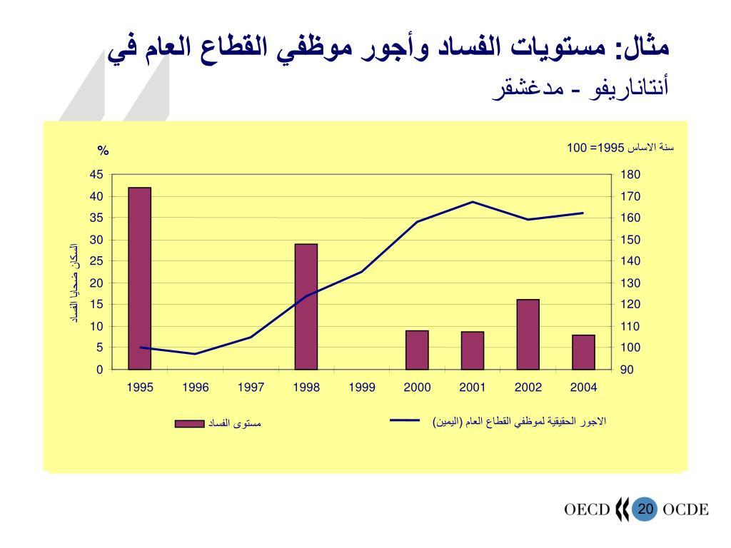 مثال: مستويات الفساد وأجور موظفي القطاع العام في
