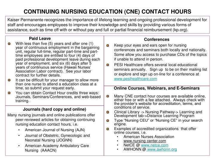 continuing nursing education cne contact hours