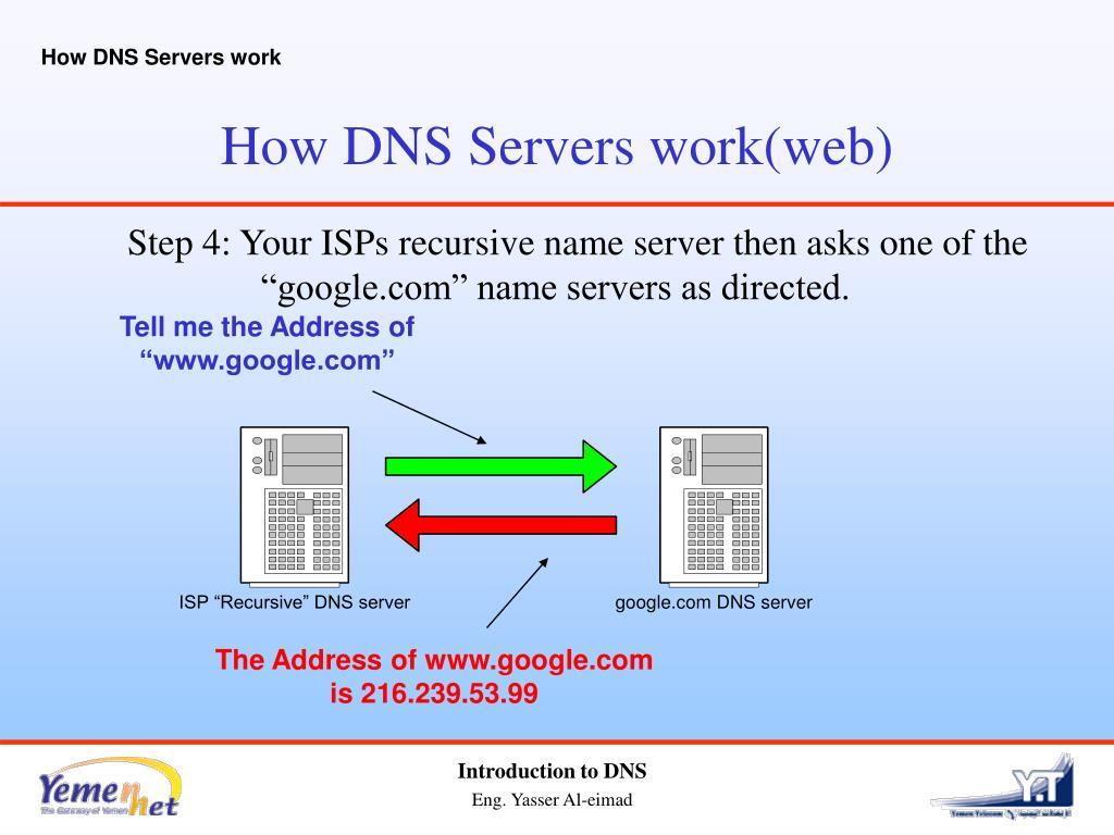 How DNS Servers work