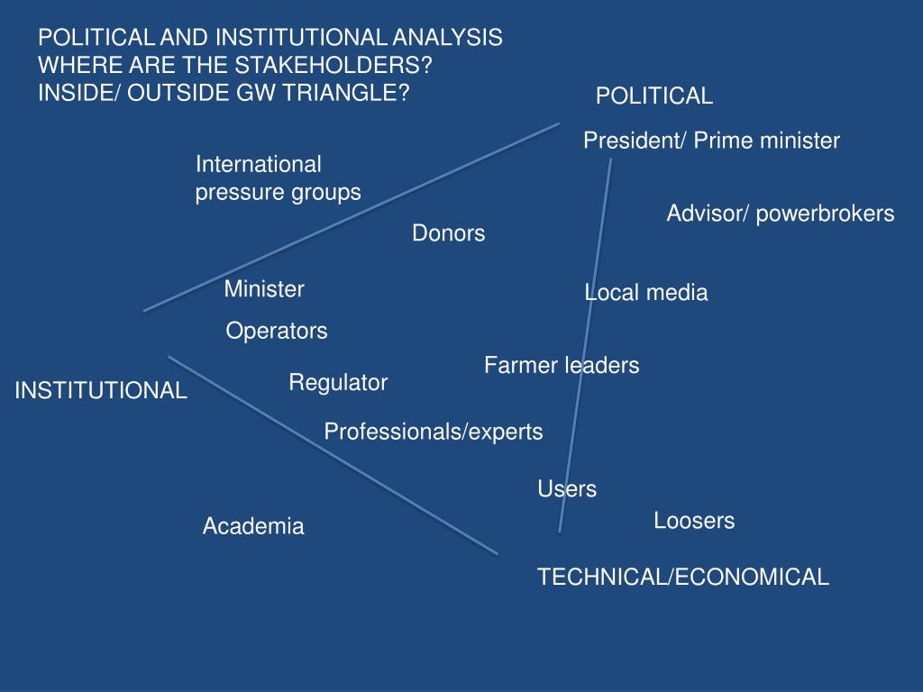 POLITICAL AND INSTITUTIONAL ANALYSIS