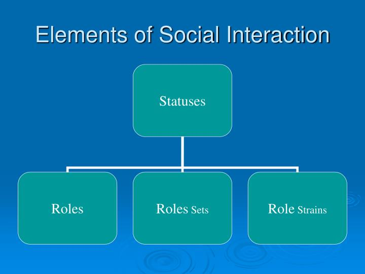 elements of social interaction At its essence, social interaction is defined as the manner in which people talk to and interact with one another social interaction is dependent upon the societal structure in which the communications occur examples of societal structures in which social interaction occurs include everything from.
