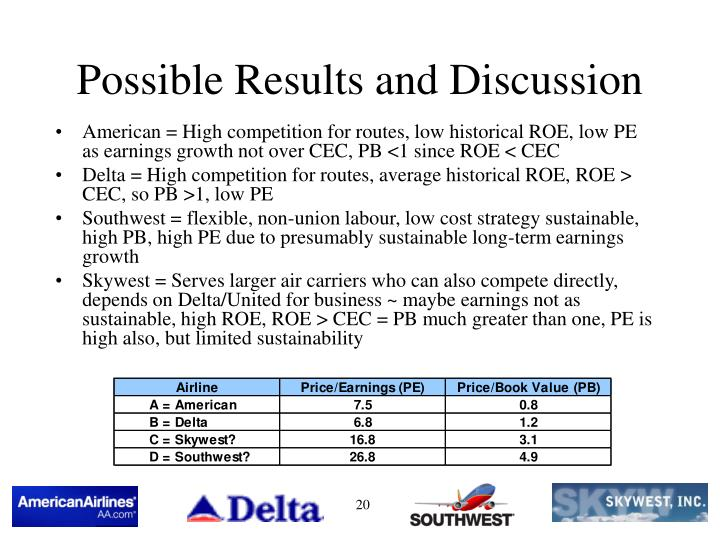 valuation ratios in the airline industry Request pdf on researchgate | value determinants in the aviation industry | this paper analyses the value determinants for both airports and airlines the analysis is based on a sample of 24 .