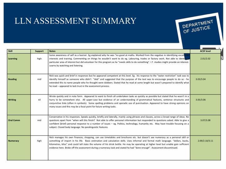 PPT - Assessing prisoner basic skills gaps- Corrections Victoria\'s ...