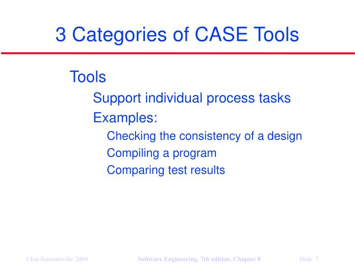 3 Categories of CASE Tools