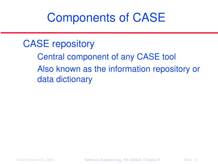 Components of CASE