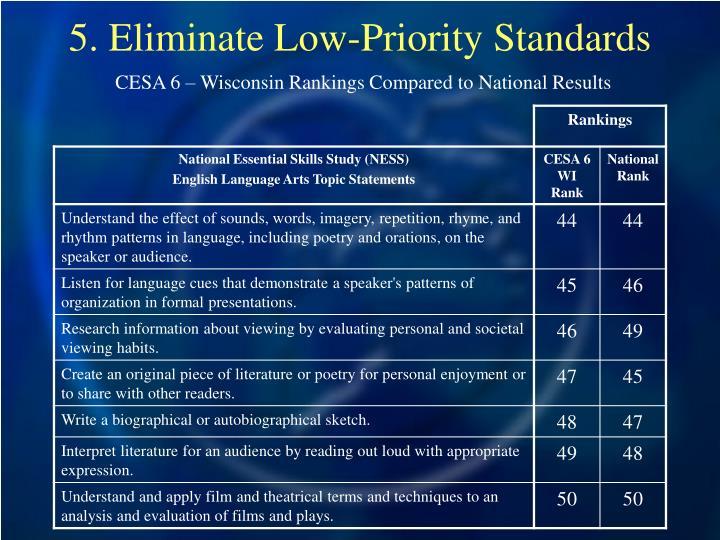 5. Eliminate Low-Priority Standards