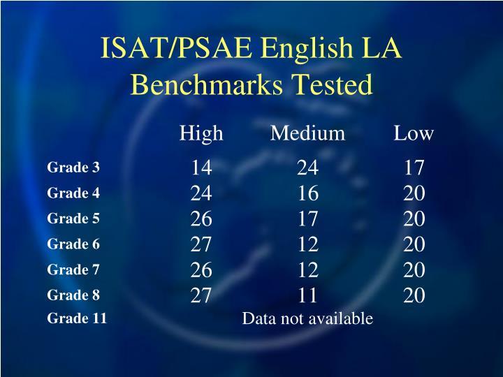 ISAT/PSAE English LA