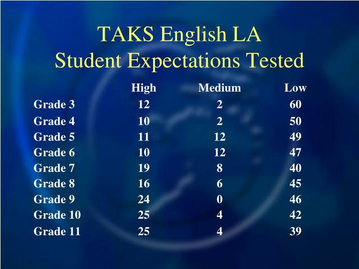 TAKS English LA