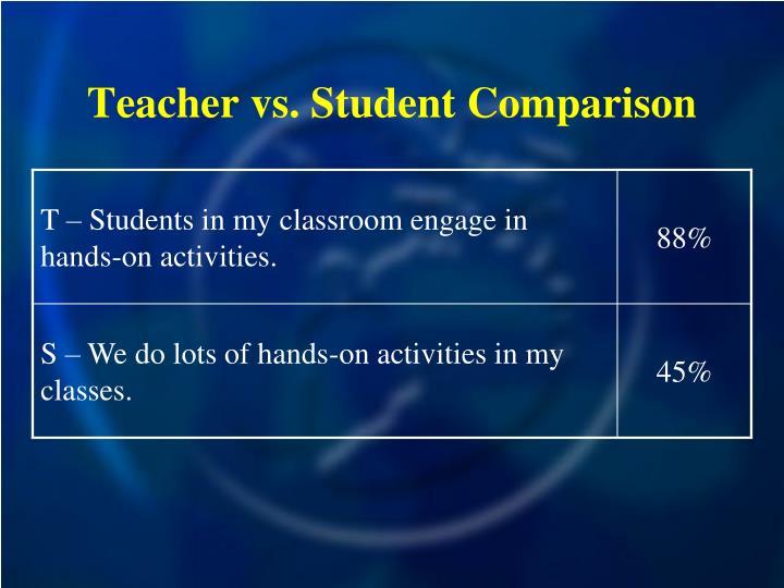 Teacher vs. Student Comparison