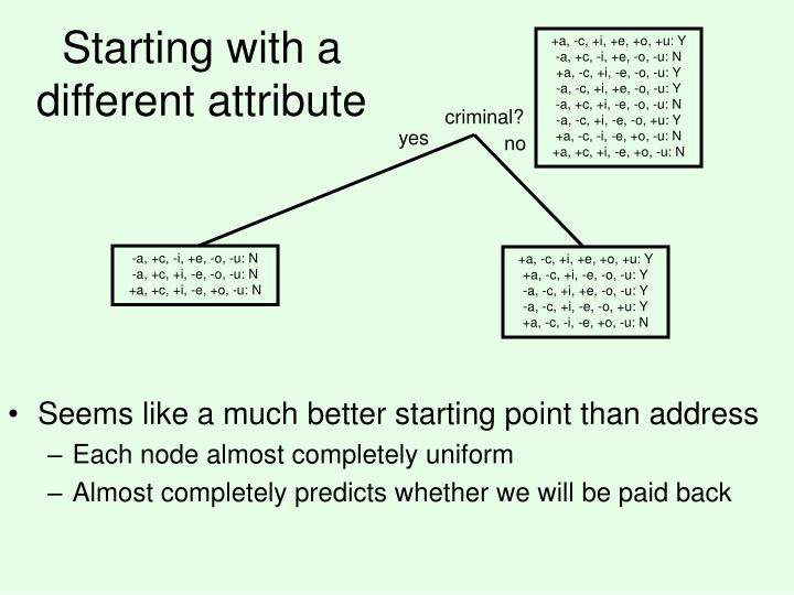 Starting with a different attribute