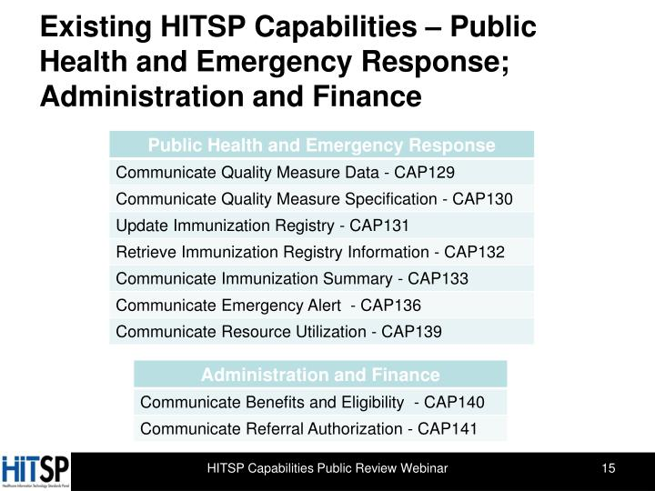 Existing HITSP Capabilities – Public Health and Emergency Response; Administration and Finance
