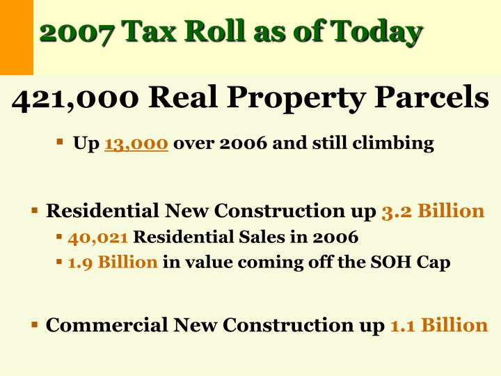 2007 Tax Roll as of Today
