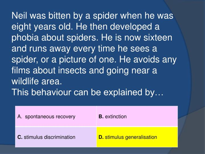 Neil was bitten by a spider when he was eight years old. He then developed a phobia about spiders. He is now sixteen and runs away every time he sees a spider, or a picture of one. He avoids any films about insects and going near a wildlife area.