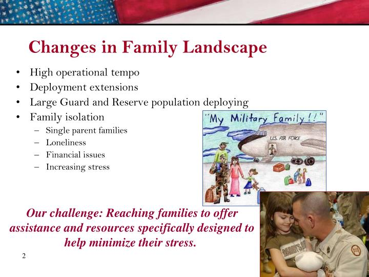 Changes in family landscape