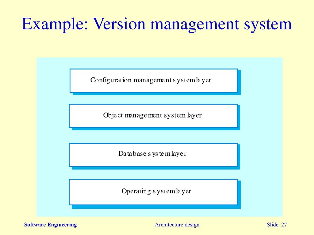 Ppt Software Engineering Powerpoint Presentation Free Download Id 1087783