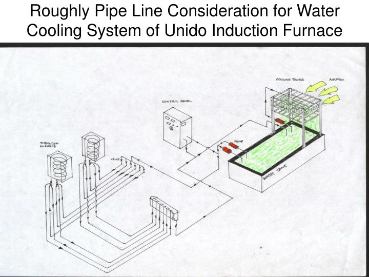 Roughly Pipe Line Consideration for Water Cooling System of Unido Induction Furnace