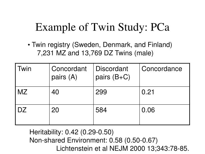 Example of Twin Study: PCa