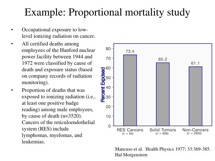 Example: Proportional mortality study