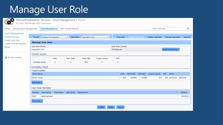 Manage User Role