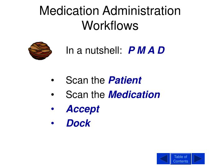 impact of the bar code medication However, the vendor had not yet incorporated bar code medication administration record processing in its ehr product what is the impact of the hospital's goal serves as a point for contract negotiation.