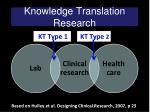 knowledge translation research1