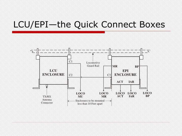 LCU/EPI—the Quick Connect Boxes