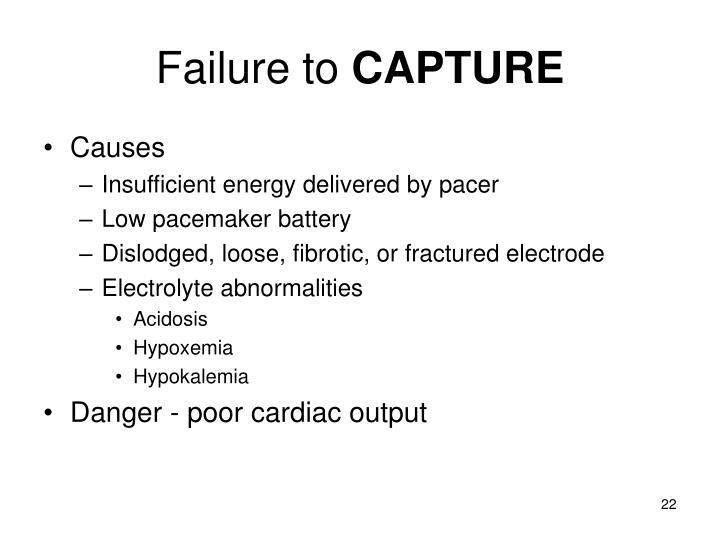 Failure to