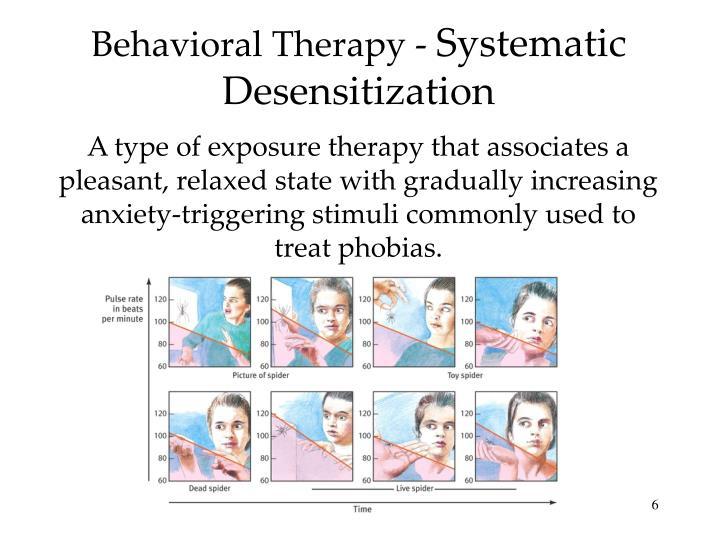 Behavioral Therapy -
